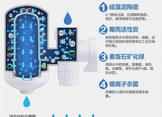 浅谈水龙头净水器的原理是什么?